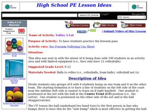 Volley A Lot Lesson Plan