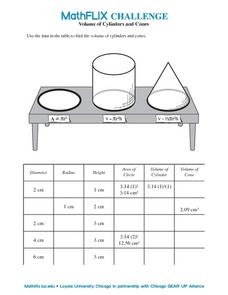 Worksheets Volume Of A Cone Worksheet volume of cylinders and cones 7th 8th grade worksheet lesson cones