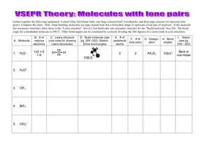 vsepr theory molecules with lone pairs 9th 12th grade worksheet lesson planet. Black Bedroom Furniture Sets. Home Design Ideas