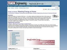 Wasting Energy at Home Lesson Plan