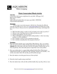 Water Conservation Wheels Activity Lesson Plan