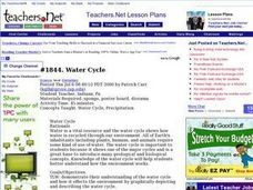 Water Cycle (Grades 2-4) Lesson Plan