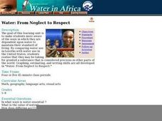 Water: From Neglect to Respect Lesson Plan