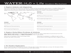 Water: H2O = Life Lesson Plan