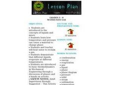 Water Into Gas Lesson Plan