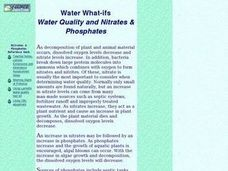 Water Quality and Nitrates & Phosphates Lesson Plan