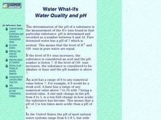 Water Quality And pH Lesson Plan