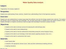Water Quality Data Analysis Lesson Plan