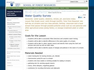 Water Quality Survey Lesson Plan