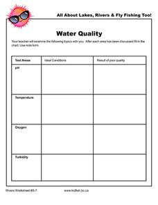 Water Quality Worksheet