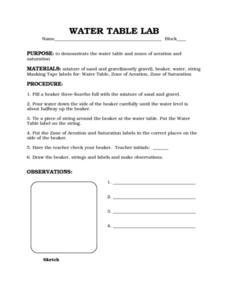 Water Table Lab Lesson Plan