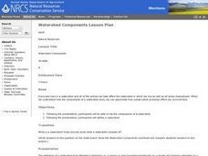 Watershed Components Lesson Plan