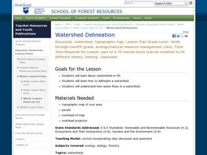 Watershed Delineation Lesson Plan