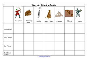 Ways to Attack a Castle Worksheet
