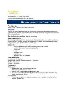 We are where and what we eat Lesson Plan