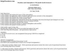Weather and Atmosphere Lesson Plan
