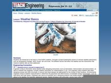 Weather Basics Lesson Plan