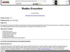 Weather Everywhere Lesson Plan