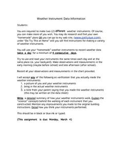 Weather Instrument Data Information Lesson Plan