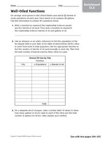 Well Oiled Functions: Enrichment Worksheet