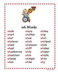 Wh Words 3rd - 5th Grade Worksheet   Lesson Planet