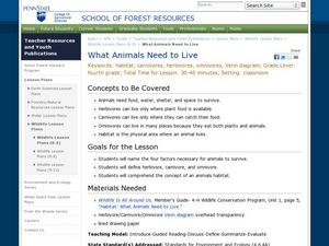 What Animals Need to Live Lesson Plan