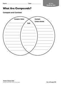 What Are Compounds? Worksheet