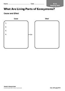 What Are Living Parts of Ecosystems? Worksheet
