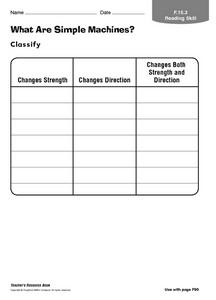 What Are Simple Machines? Worksheet