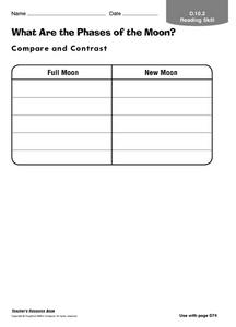 What Are the Phases of the Moon? Worksheet