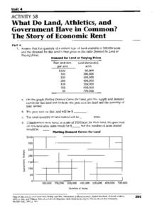 What Do Land, Athletics, and Government Have in Common? The Story of Economic Rent Worksheet