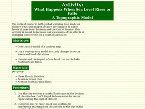 What Happens When Sea Level Rises or Falls Lesson Plan