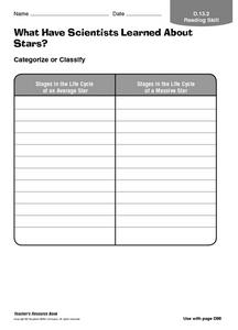 What Have Scientists Learned About Stars Worksheet