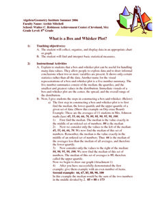 What is a Box and Whisker Plot? Lesson Plan