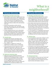 What Is a Neighborhood? Lesson Plan