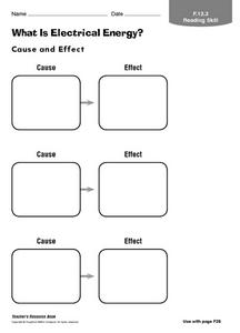 What is Electrical Energy? Worksheet
