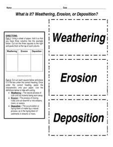 what is it weathering erosion or deposition 4th 8th grade worksheet lesson planet. Black Bedroom Furniture Sets. Home Design Ideas