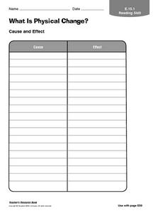 What is Physical Change? Worksheet