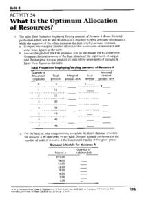 What is the Optimum Allocation of Resources? Worksheet