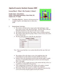 What's The Teacher's Choice? Lesson Plan