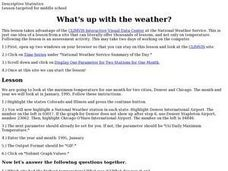 What's Up With the Weather? Lesson Plan