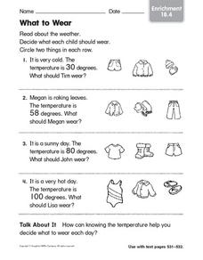 What to Wear Worksheet