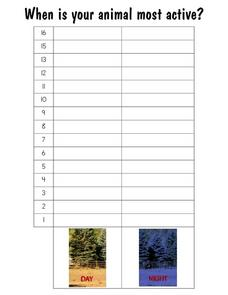 When is Your Animal Most Active?-- Class Bar Graph Worksheet