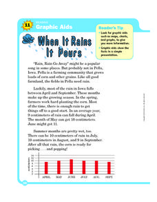 When it Rains, it Pours: Using Graphic Aids in Reading Comprehension Worksheet