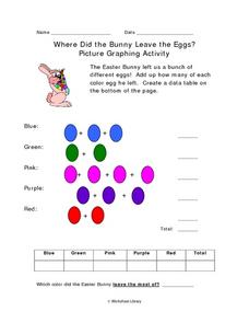 Where Did the Bunny Leave the Eggs? Picture Graphing Activity Worksheet