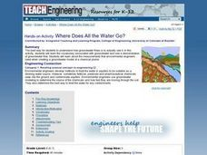 Where Does All the Water Go? Lesson Plan
