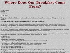 Where Does Our Breakfast Come From? Lesson Plan