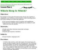Which Herp Is Which? Lesson Plan