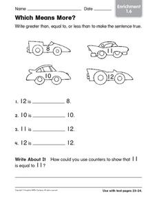 Which Means More? Worksheet