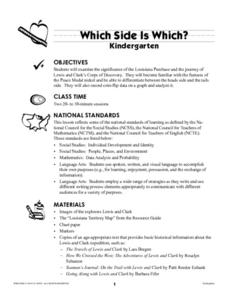 Which Side Is Which? Lesson Plan